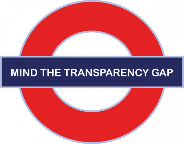 Improving organizational performance through transparency - Building a culture of transparency