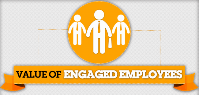 The value of engaged employees
