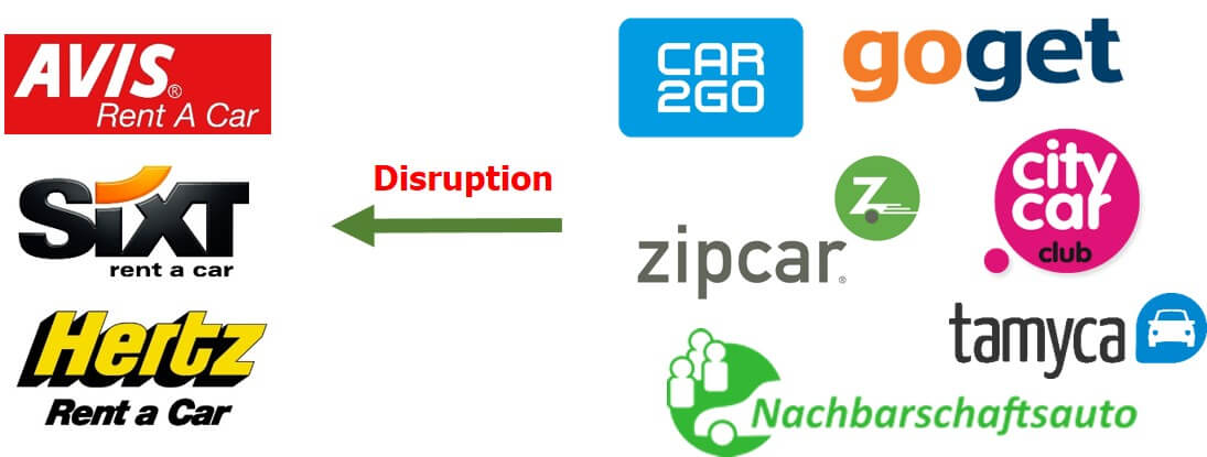 Shared economy - car rental - Car rental disruption