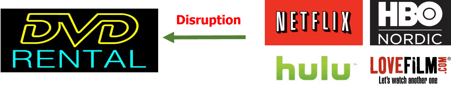 DVD Rental Discruption