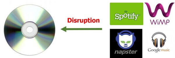 Digital disruption - Streaming music