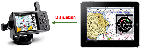 Disruptive business - Apps - Marine navigation