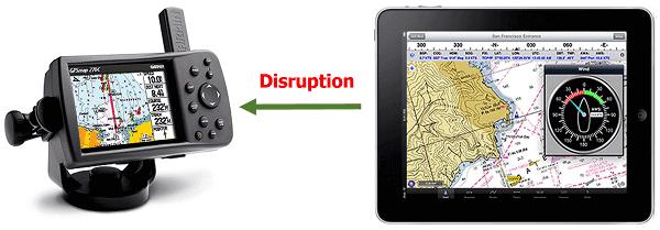 Disruptive business - Apps - Marine navigation