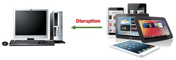 Disruptive business - Bricks and mortar retail