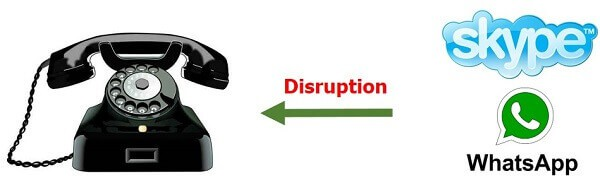 Technology is disrupting everything – Telecommunication