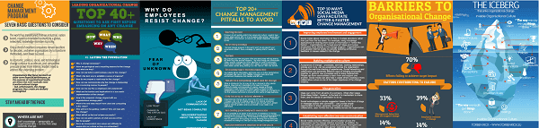 Change management infographics