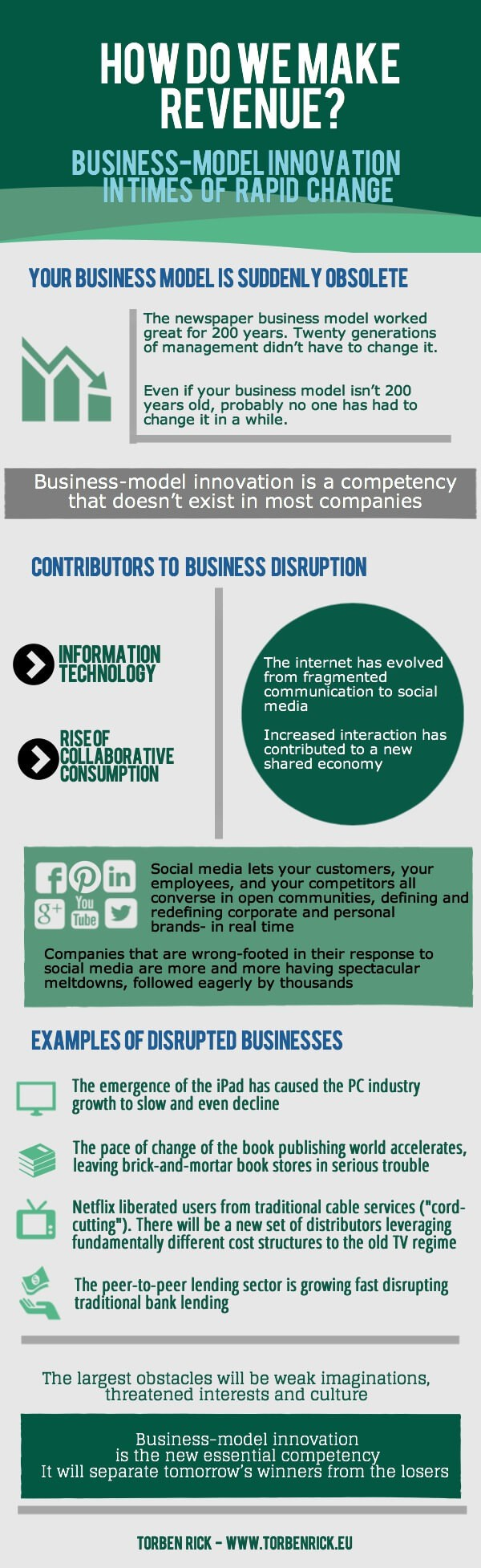 Infographic: Don't underestimate the potential of digital disruption - Torben Rick