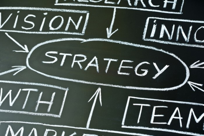 Strategy blackboard