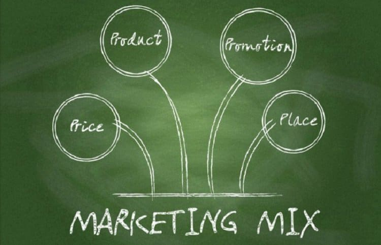 The marketing mix - rewrite the Ps of marketing