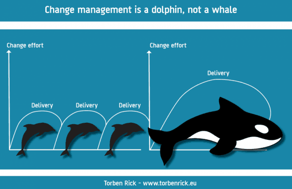 Change management is a dolphin not a whale. Change management is a process, not an event