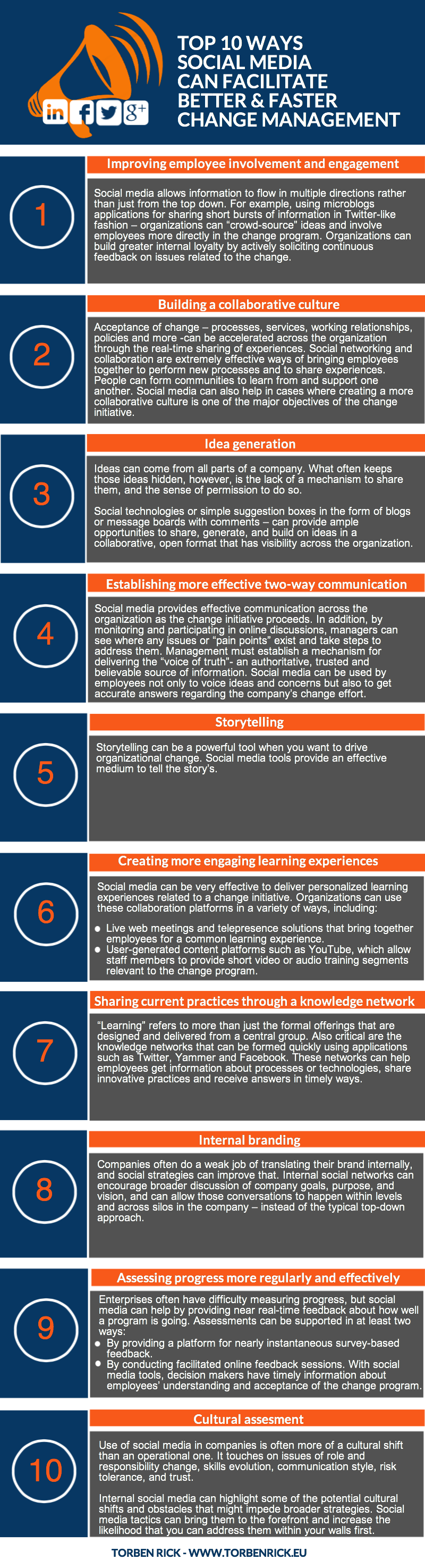 Improving organizational change management through social media
