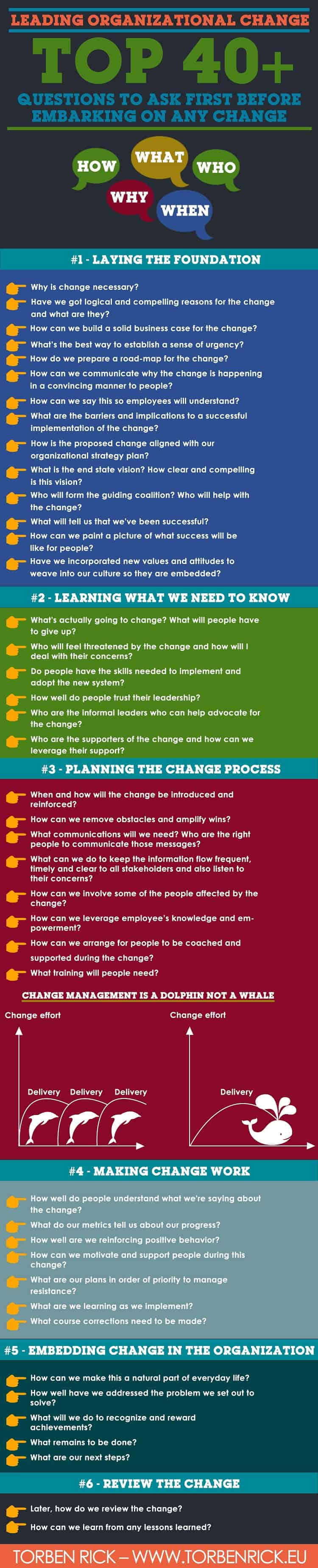 Start with this checklist for implementing change management. Leading organizational change - Top 40+ questions to ask before embarking on any change