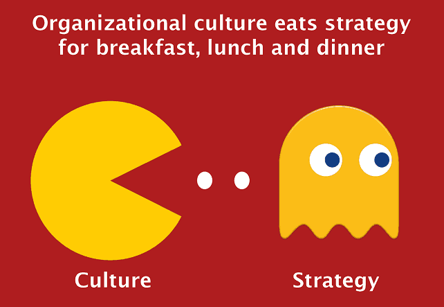 Organisational culture eats strategy for breakfast, lunch and dinner