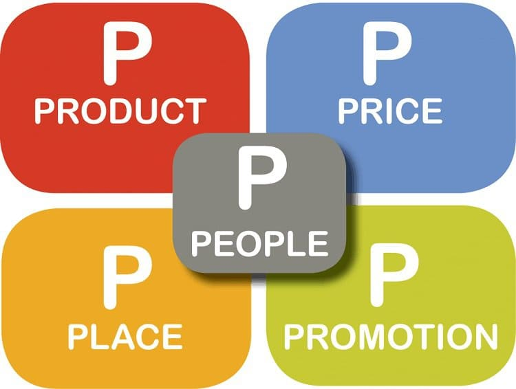 Rewrite the Ps of marketing – The five Ps of marketing