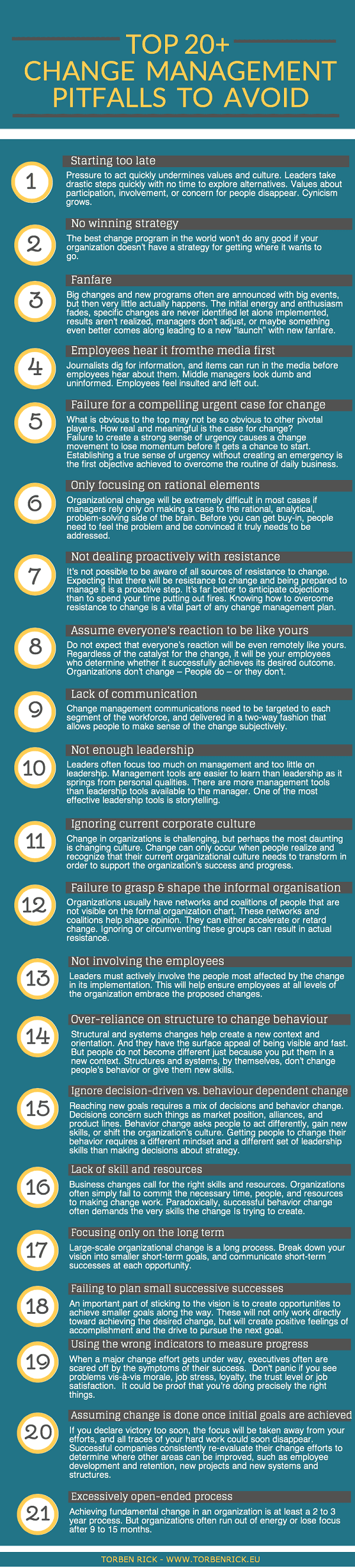 Top 20+ organizational change management pitfalls