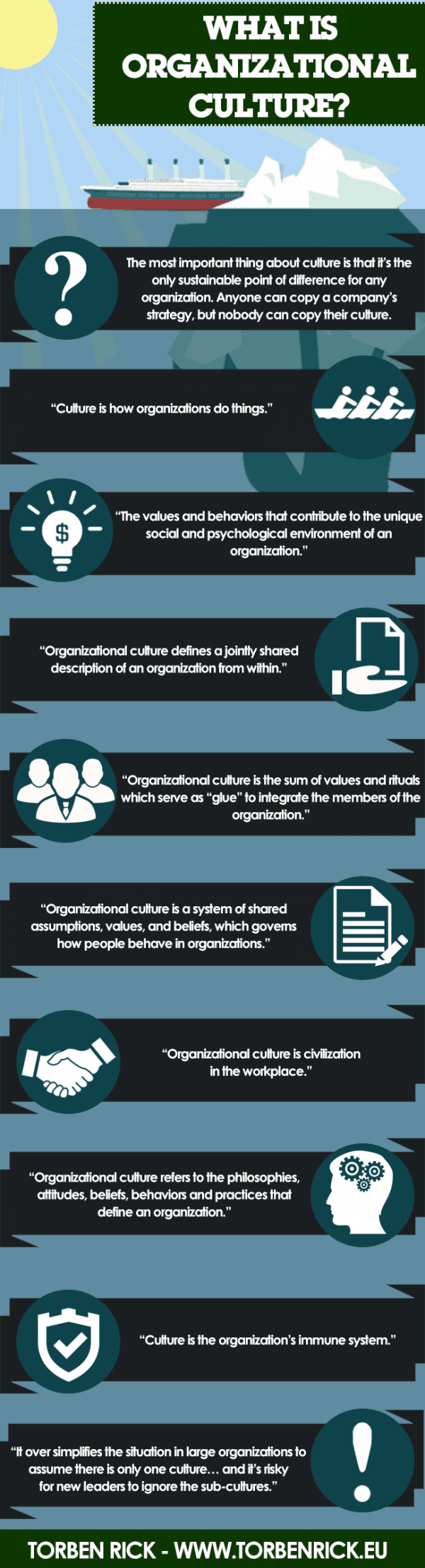 what is organizational culture what is organizational culture