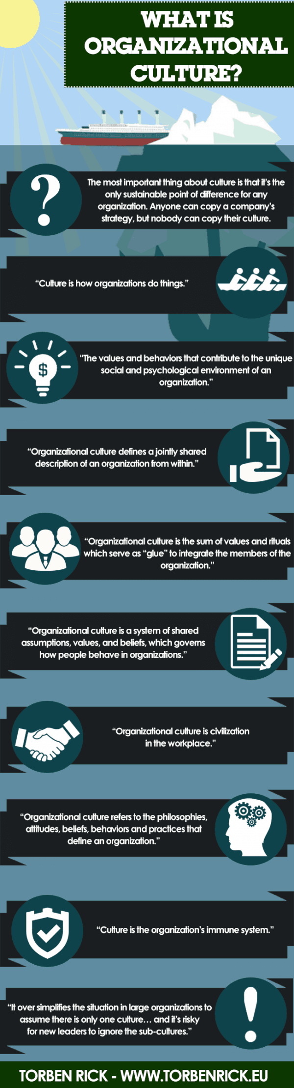 What is organizational culture - infographic