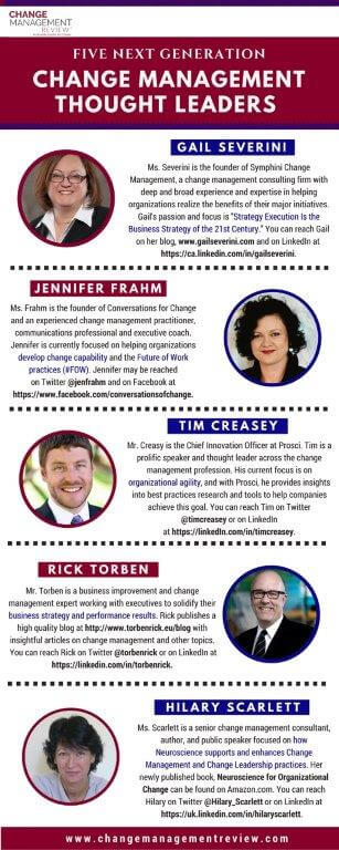 Next Generation Change Management Thought Leaders