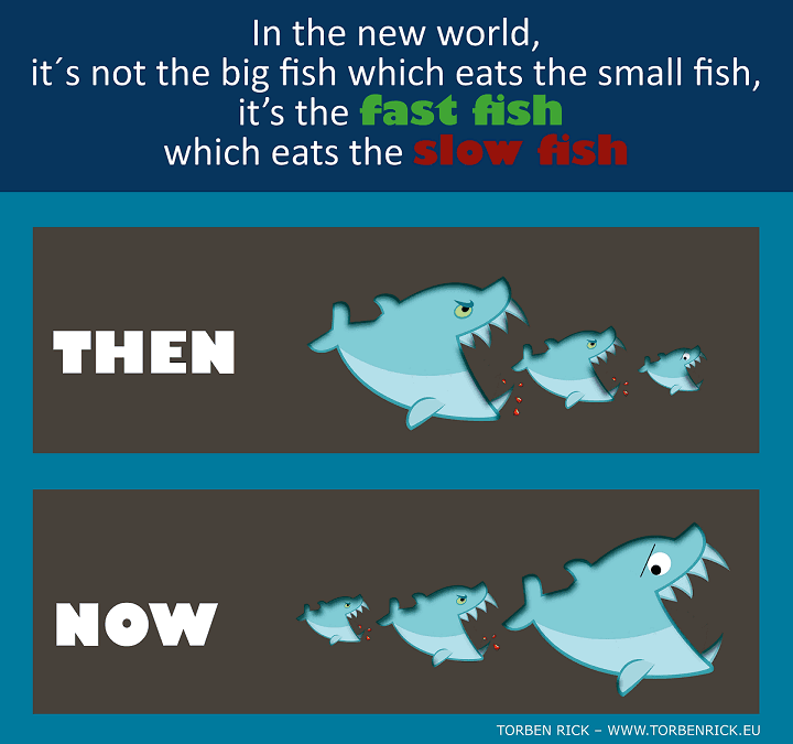 Fast fish which eats the slow fish - Disruptive