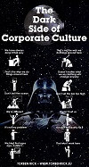 Dark side of organizational culture