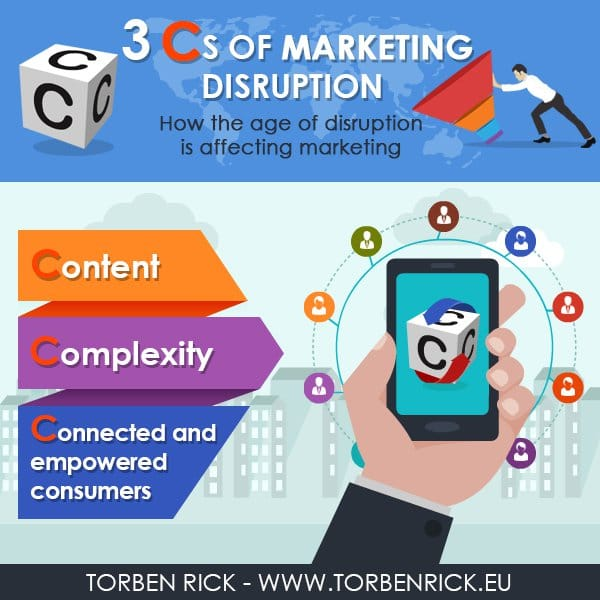 The 3 Cs of marketing disruption - Marketing challenges