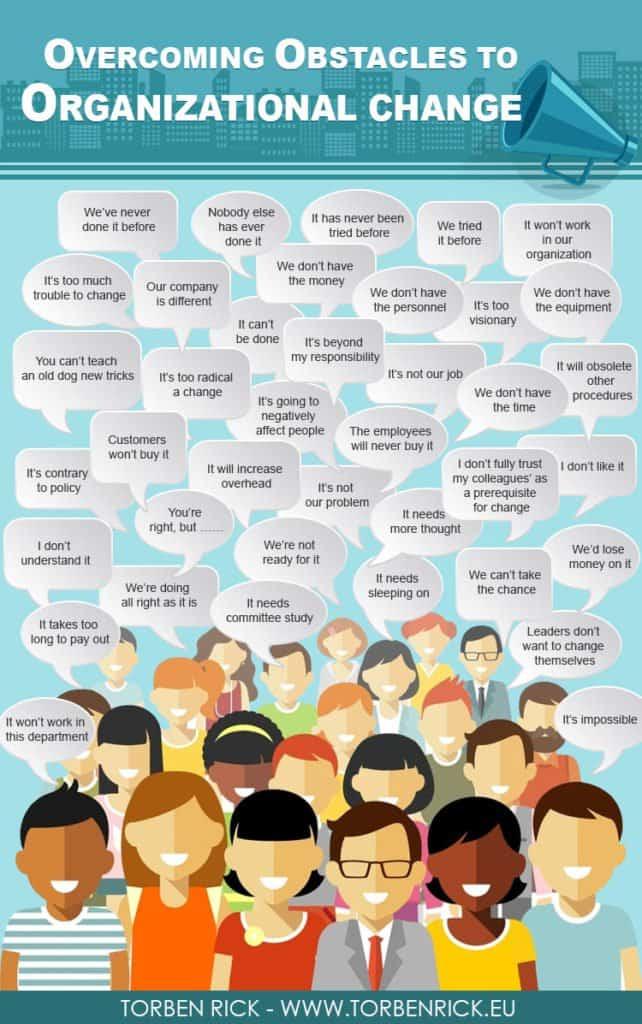 Overcoming roadblocks to organizational change - Top 30+ reasons why organizations cannot change